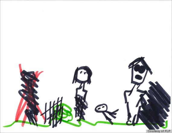 kresba rodiny- psychologicky rozbor