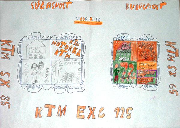 Ako sme kreslili sny- eduworld.sk