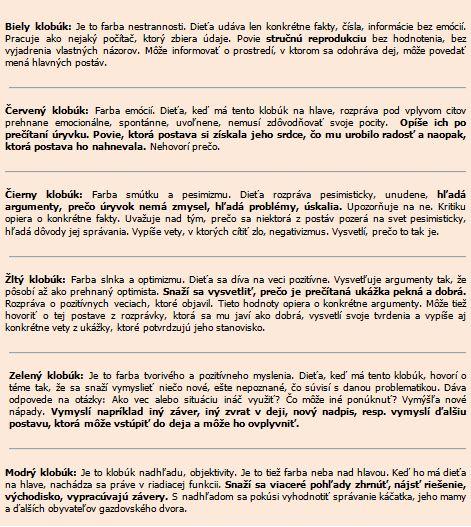 f87636e28 Metóda 6 mysliacich klobúkov podporí deti v kreativite | eduworld.sk
