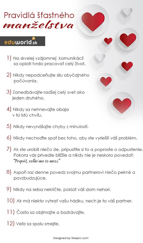 Pravidlá šťastného manželstva-eduworld.sk