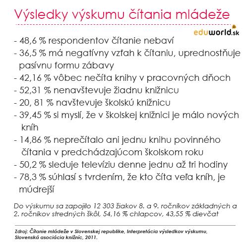 čítanie detí-knihy-eduworld.sk