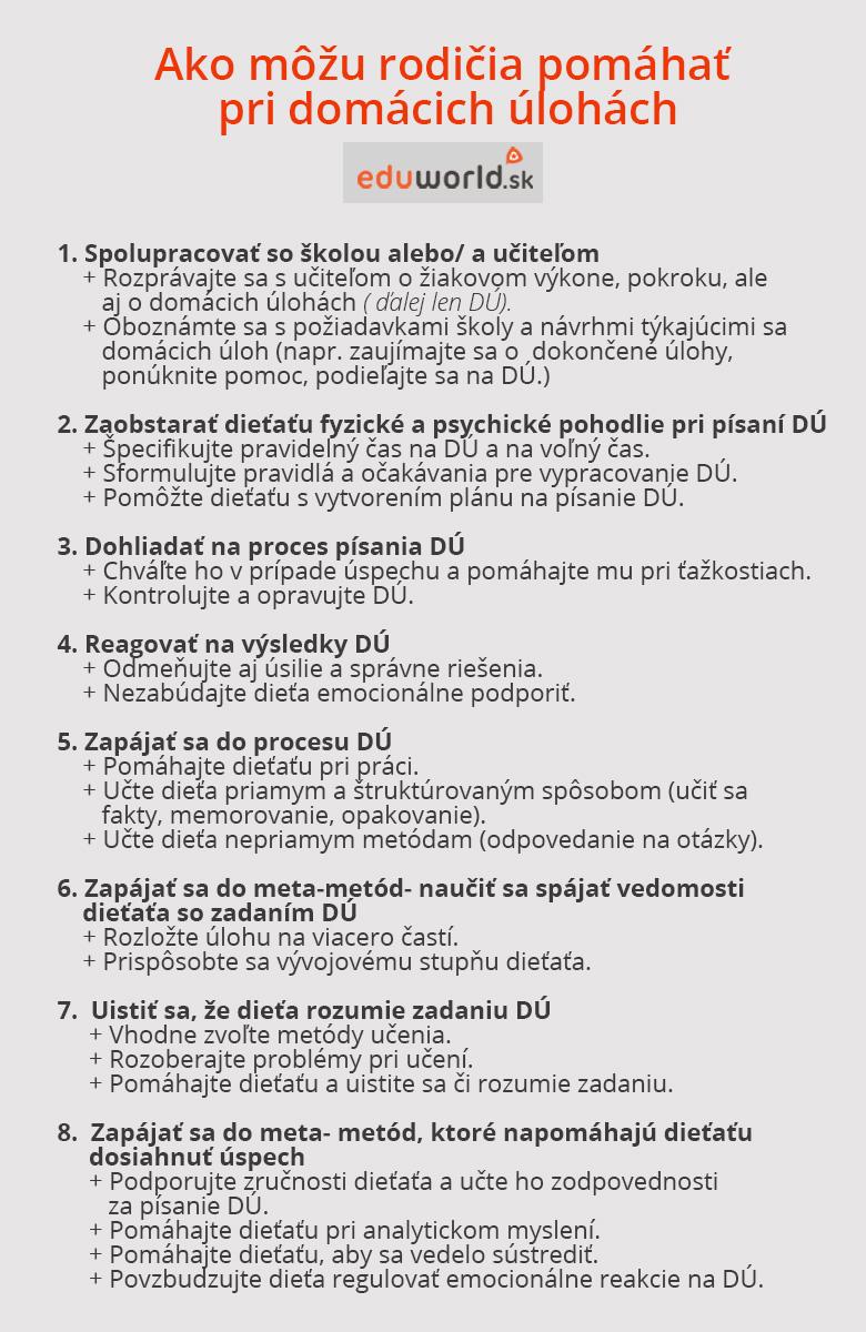 domáce úlohy a pomoc rodičov - eduworld.sk