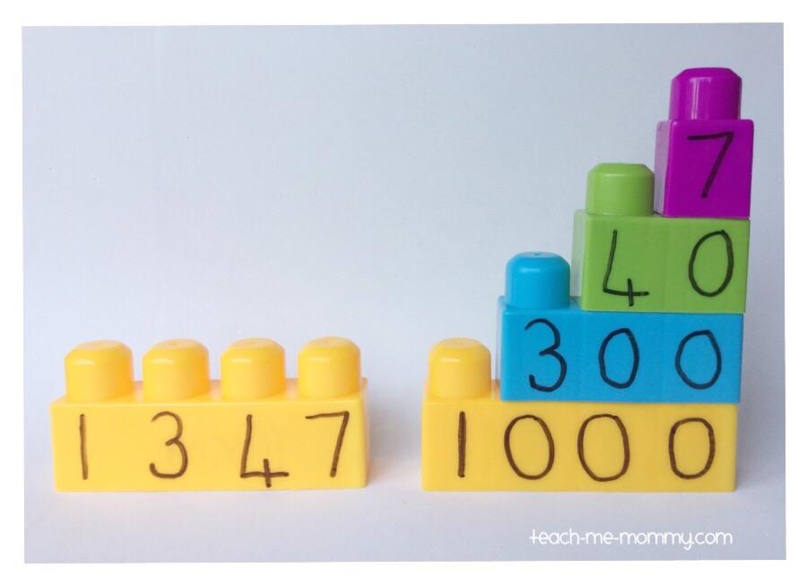 Zdroj: teach-me-mommy.com