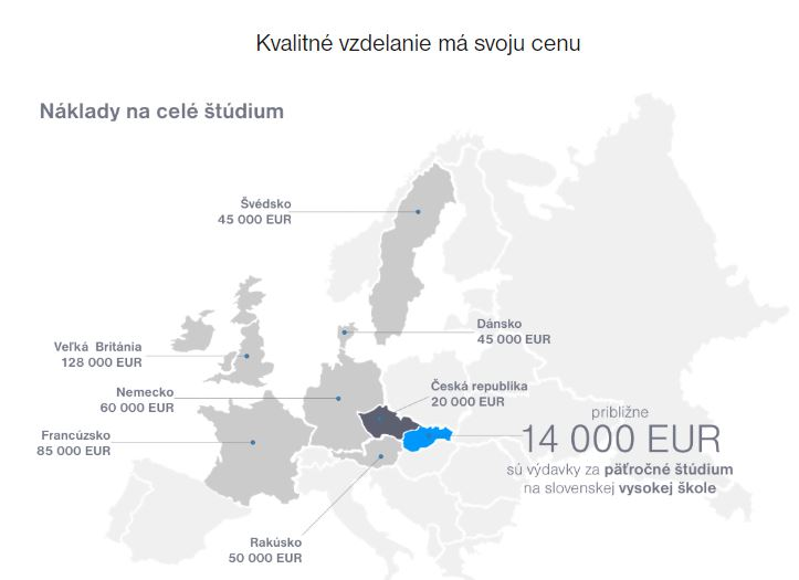 Zdroj: Tatra banka