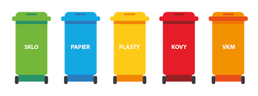 Farebné koše na triedenie odpadu / Zdroj: triedime.sk