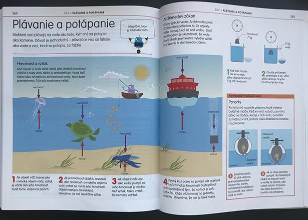 Ako sa vyznať vo vede, technike a technológiách (Ikar) - časť o plávaní a potápaní / Zdroj: Milan Buno