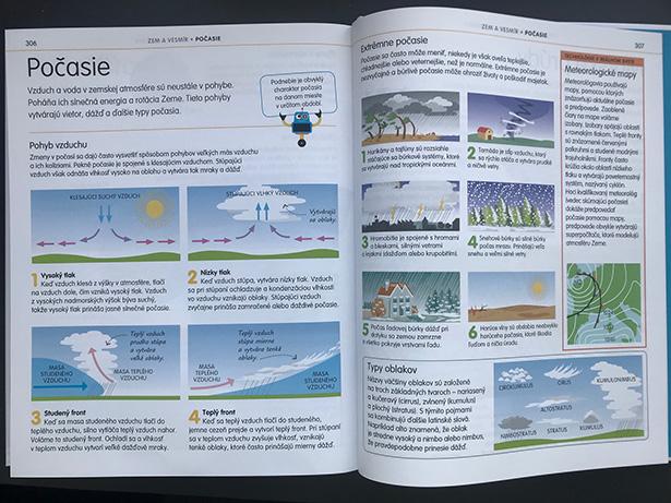 Zrozumiteľnou rečou sa dozvedia deti podnetné informácie aj o počasí. (Ako sa vyznať vo vede, technike a technológiách) / Zdroj: Milan Buno