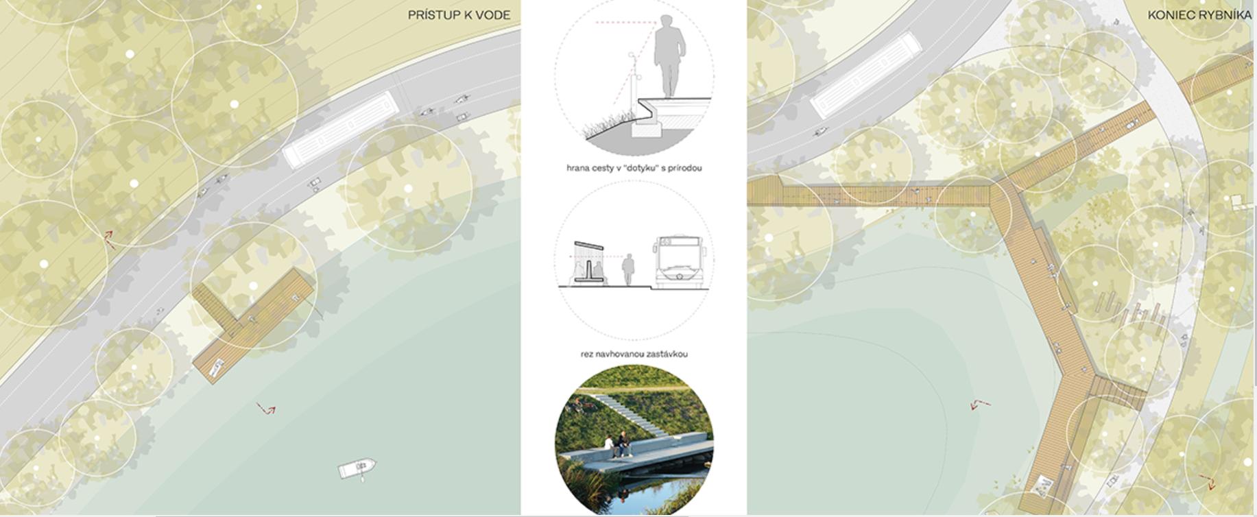 Železná studnička po modernizácii - navrhovaný prístup k vode / Zdroj: MIB