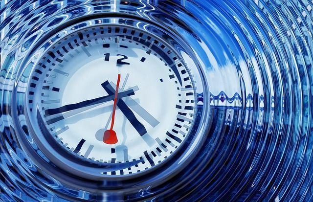Time management a produktivita