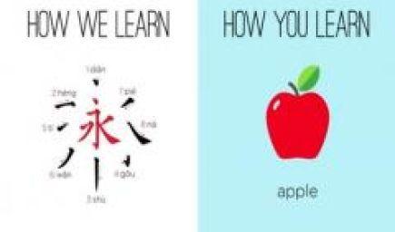 ShaoLan Hsueh: Naučte sa čítať po čínsky ... s ľahkosťou!