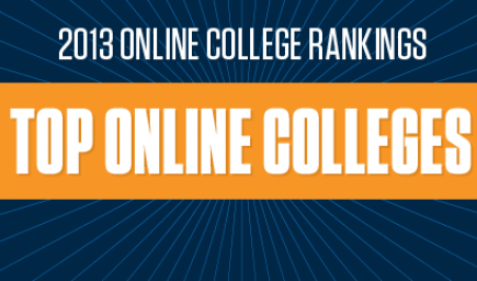 Open Education Database zverejnila rebríček TOP online vysokých škôl