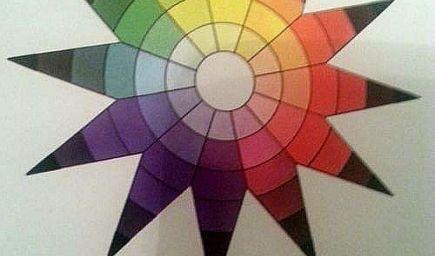 Zážitkový workshop Farby a farebná terapia